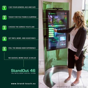 Interactive Digital Signage Totem StandOut